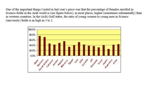 more femnales enrolling