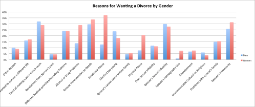 reasons-for-divorce